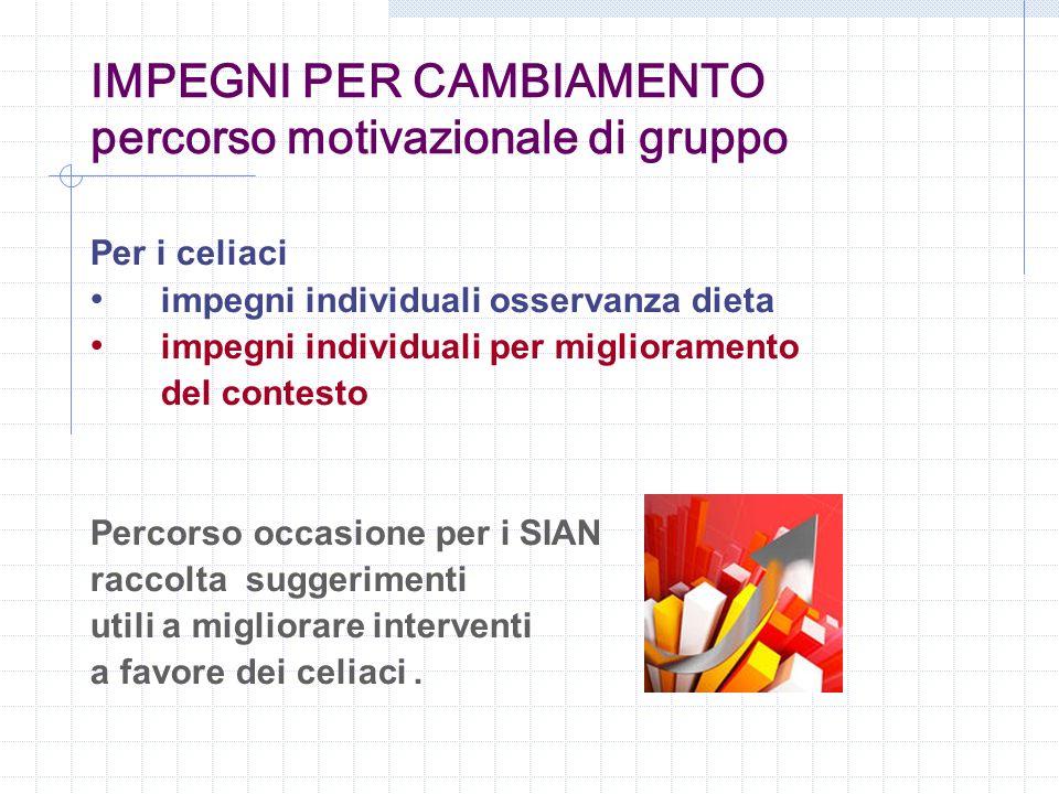 Per i celiaci impegni individuali osservanza dieta impegni individuali per miglioramento del contesto Percorso occasione per i SIAN raccolta suggerime