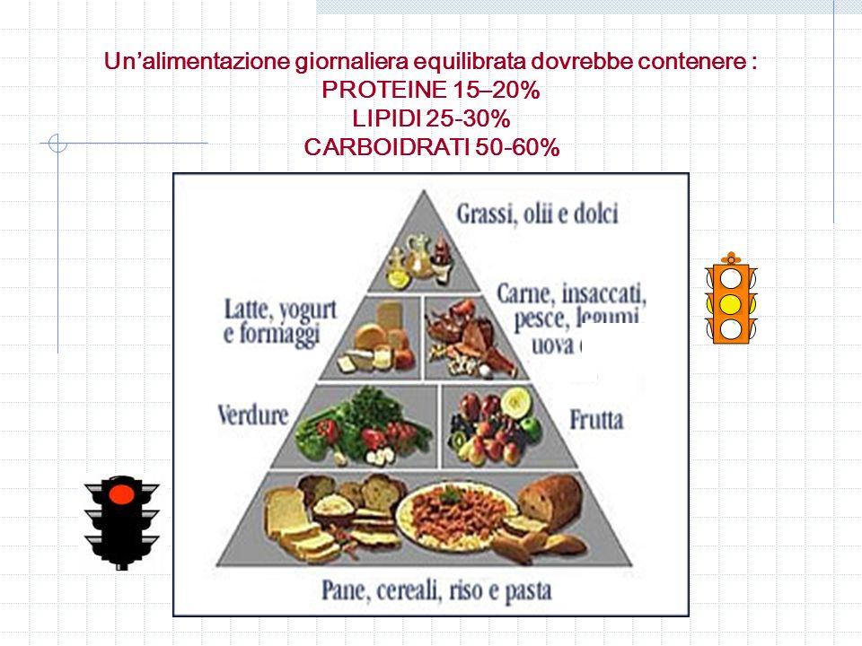 VI incontro Suggerimenti per acquisto, preparazione e cottura idonea ad una alimentazione senza glutine Laboratorio di cucina CONTENUTI percorso motivazionale di gruppo
