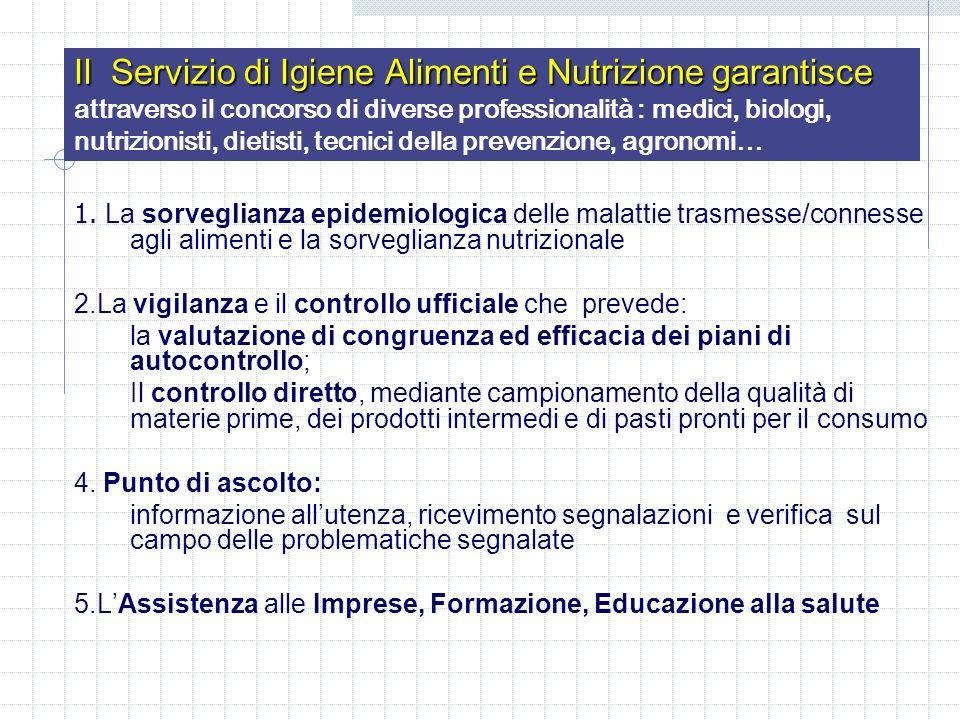 Il Servizio di Igiene Alimenti e Nutrizione garantisce Il Servizio di Igiene Alimenti e Nutrizione garantisce attraverso il concorso di diverse profes