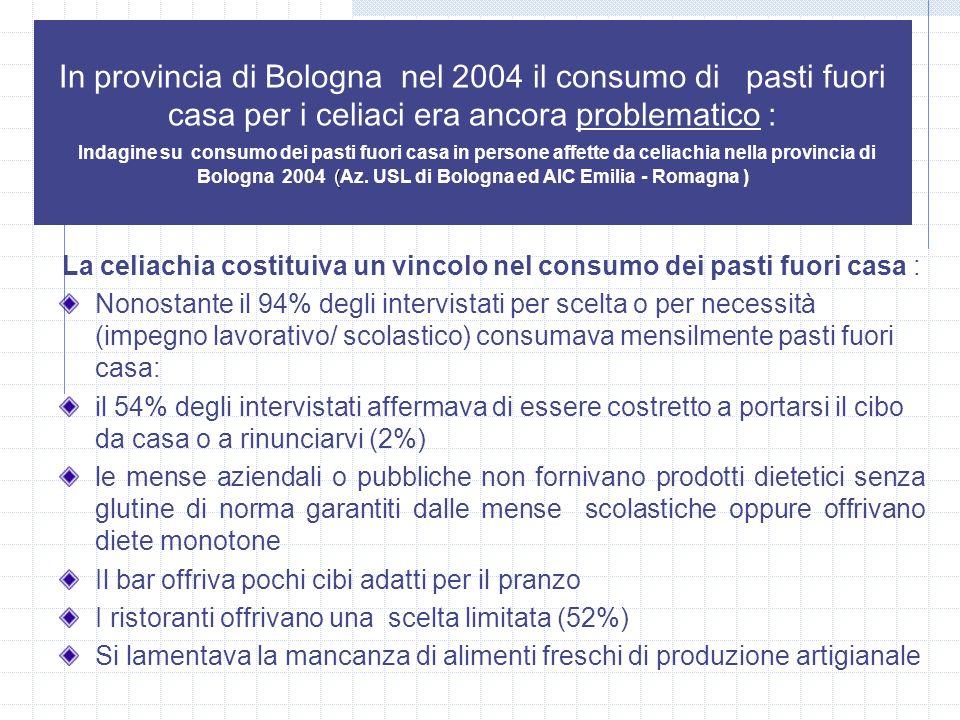 La celiachia costituiva un vincolo nel consumo dei pasti fuori casa : Nonostante il 94% degli intervistati per scelta o per necessità (impegno lavorat
