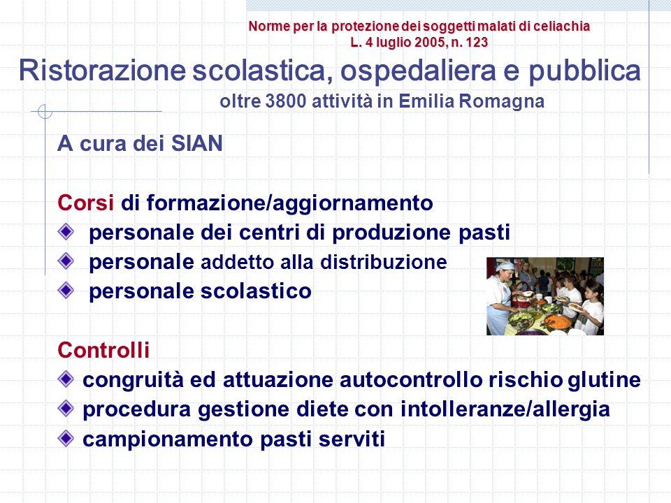 Impegni dal 2007 dei SIAN Emilia Romagna art.5 legge 4 luglio 2005 n.123 art.5 legge 4 luglio 2005 n.123 inserimento appositi moduli informativi sulla celiachia nella formazione e aggiornamento professionali rivolte di Ristoratori ed Albergatori : dal 2007 in ogni Az USL almeno dal 2007 in ogni Az USL almeno 1 corso teorico-pratico di 5 ore in collaborazione di AIC Emilia Romagna