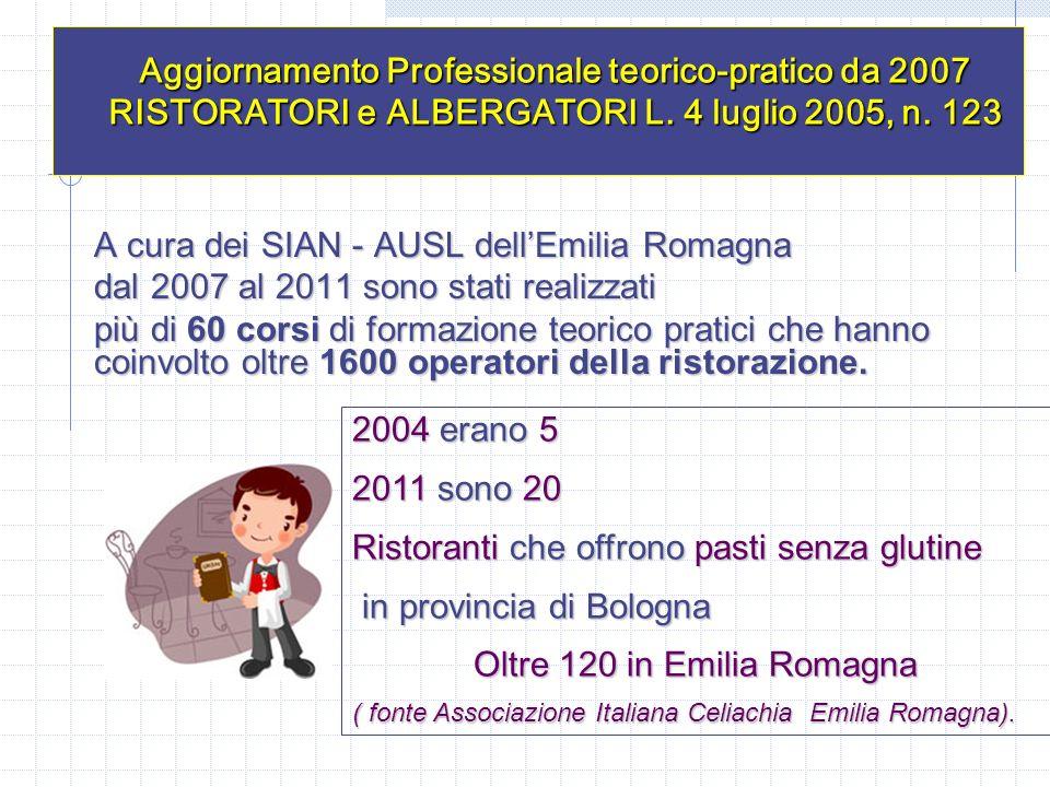 A cura dei SIAN - AUSL dellEmilia Romagna dal 2007 al 2011 sono stati realizzati più di 60 corsi di formazione teorico pratici che hanno coinvolto olt