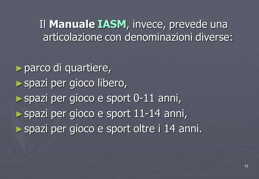 13 Il Manuale IASM, invece, prevede una articolazione con denominazioni diverse: parco di quartiere, parco di quartiere, spazi per gioco libero, spazi