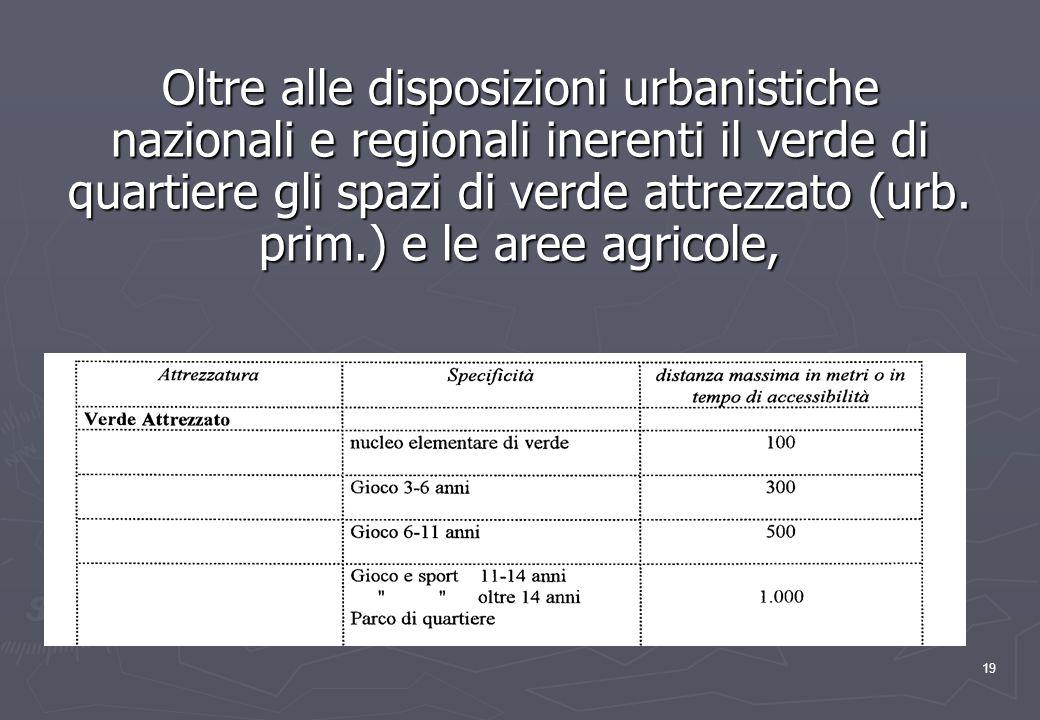 19 Oltre alle disposizioni urbanistiche nazionali e regionali inerenti il verde di quartiere gli spazi di verde attrezzato (urb. prim.) e le aree agri