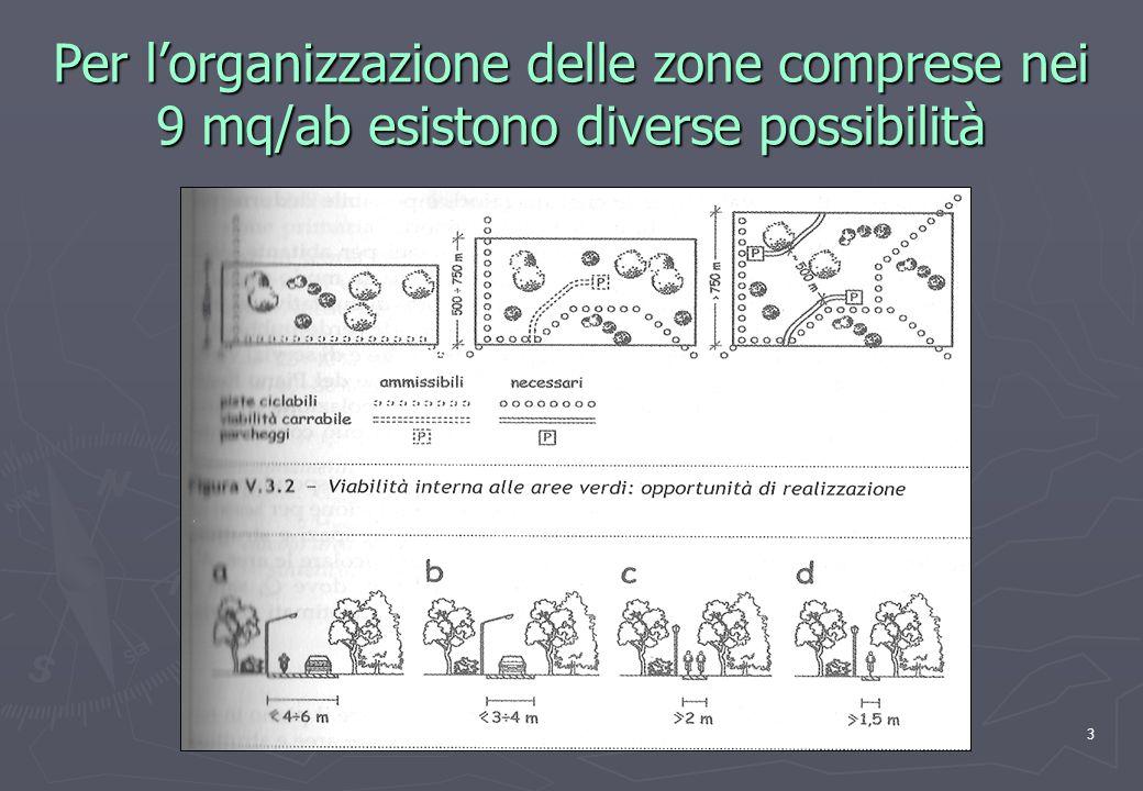 3 Per lorganizzazione delle zone comprese nei 9 mq/ab esistono diverse possibilità