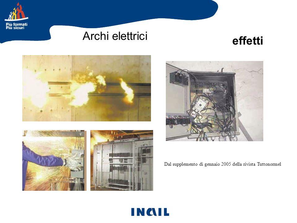 Archi elettrici Dal supplemento di gennaio 2005 della rivista Tuttonormel effetti