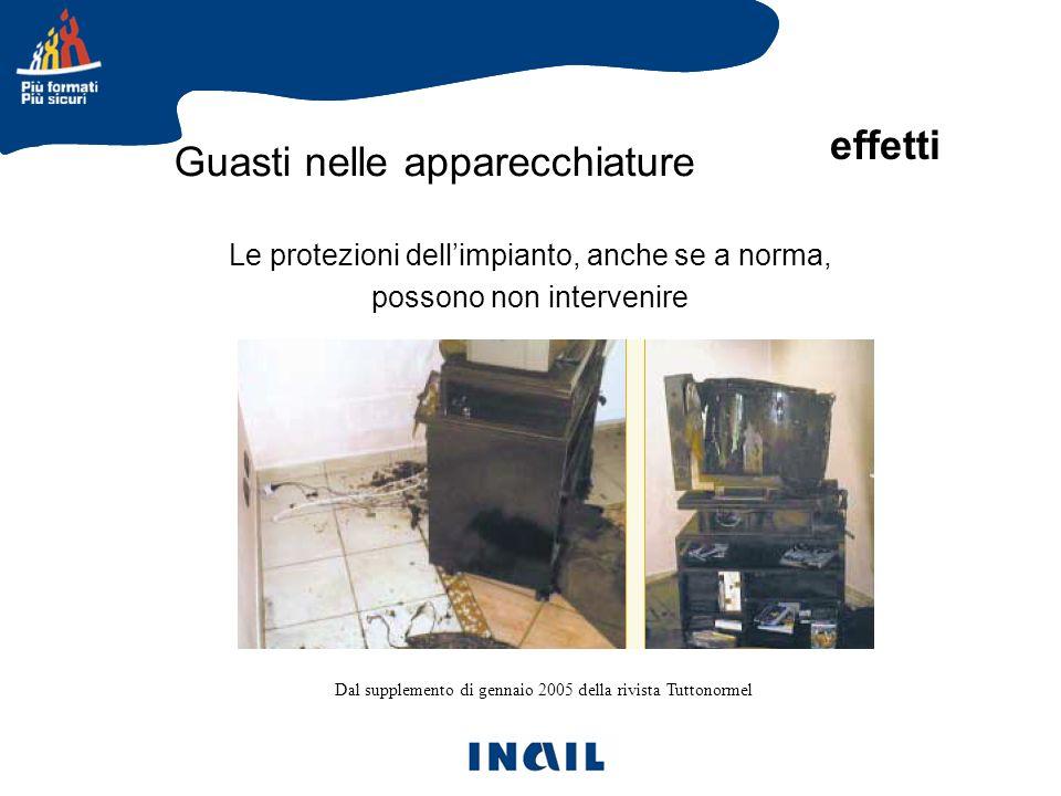 Guasti nelle apparecchiature Le protezioni dellimpianto, anche se a norma, possono non intervenire Dal supplemento di gennaio 2005 della rivista Tutto