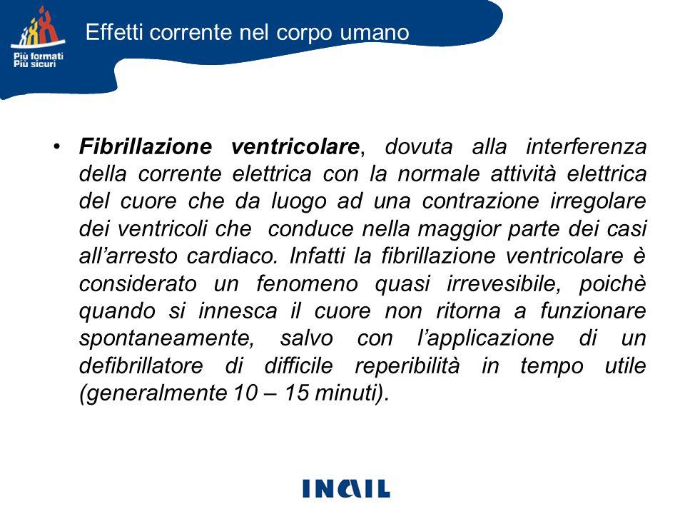 Fibrillazione ventricolare, dovuta alla interferenza della corrente elettrica con la normale attività elettrica del cuore che da luogo ad una contrazi