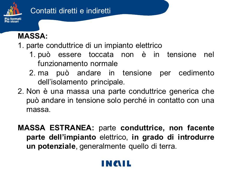 MASSA: 1.parte conduttrice di un impianto elettrico 1.può essere toccata non è in tensione nel funzionamento normale 2.ma può andare in tensione per c