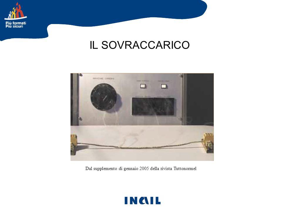 Dal supplemento di gennaio 2005 della rivista Tuttonormel IL SOVRACCARICO