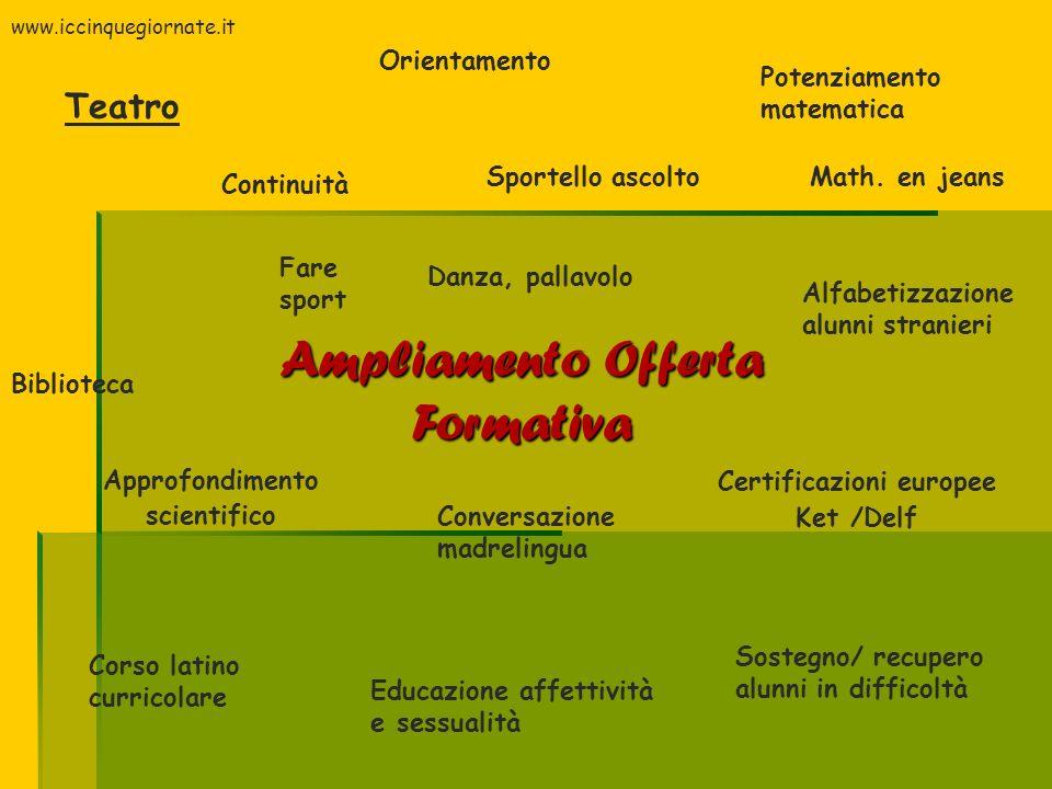 Ampliamento Offerta Formativa Continuità Orientamento Potenziamento matematica Approfondimento scientifico Conversazione madrelingua Certificazioni eu