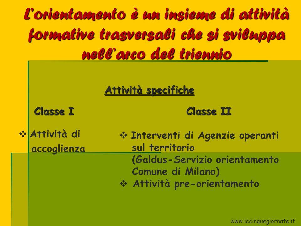 Lorientamento è un insieme di attività formative trasversali che si sviluppa nellarco del triennio Classe I Attività di accoglienza Classe II Interven