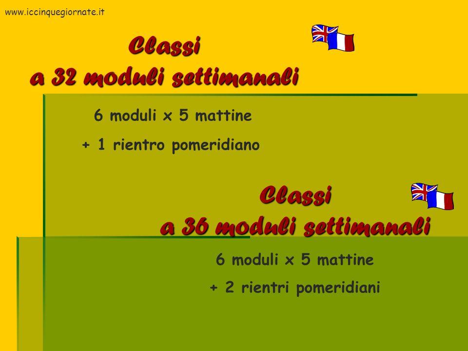 Classi a 32 moduli settimanali 6 moduli x 5 mattine + 1 rientro pomeridiano Classi a 36 moduli settimanali 6 moduli x 5 mattine + 2 rientri pomeridian