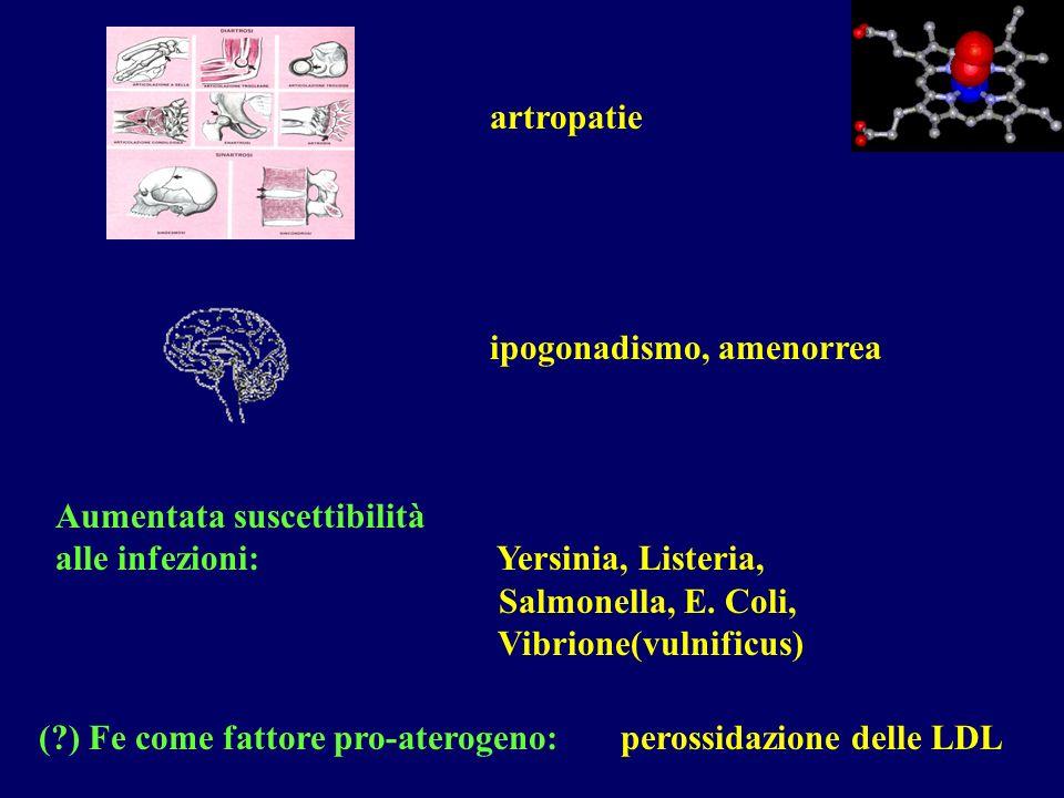 artropatie ipogonadismo, amenorrea Aumentata suscettibilità alle infezioni: Yersinia, Listeria, Salmonella, E. Coli, Vibrione(vulnificus) (?) Fe come