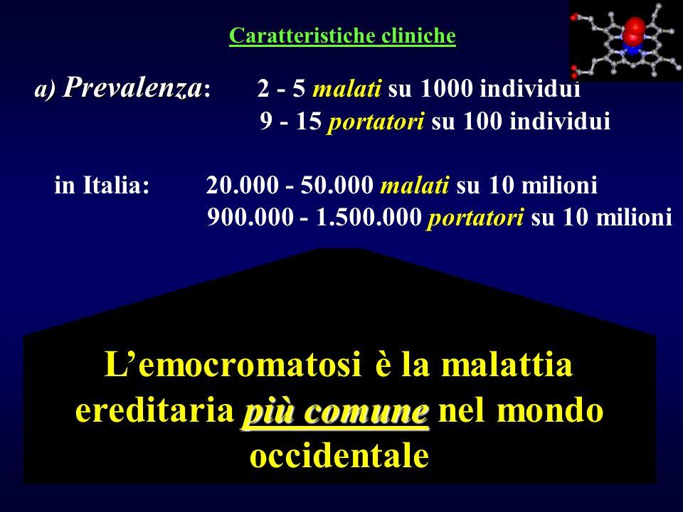 Caratteristiche cliniche a) Prevalenza a) Prevalenza : 2 - 5 malati su 1000 individui 9 - 15 portatori su 100 individui in Italia: 20.000 - 50.000 mal