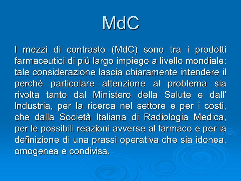CIN FATTORI DI RISCHIO 1) Fattori di rischio correlati al paziente Insufficienza renale cronica ( IRC) Insufficienza renale cronica ( IRC) Diabete mellito associato a IRC Diabete mellito associato a IRC Eta >75 Eta >75 Linsufficienza cardiaca congestizia Linsufficienza cardiaca congestizia Disidratazione Disidratazione Farmaci nefrotossici (FANS,aminoglucosidi, cisplatino) Farmaci nefrotossici (FANS,aminoglucosidi, cisplatino) Ipovolemia secondaria a scompenso cardiaco o sindrome nefrosica.
