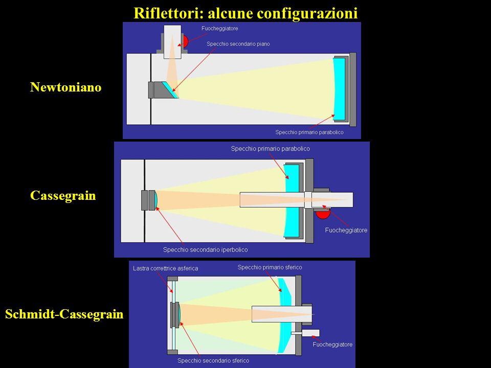 Riflettori: alcune configurazioni Newtoniano Cassegrain Schmidt-Cassegrain