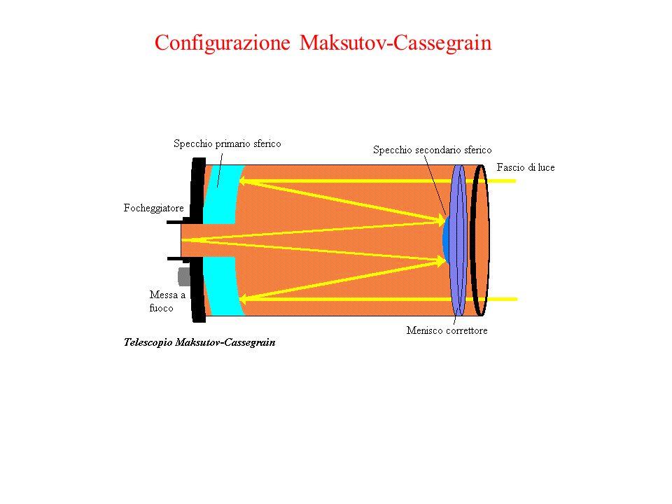 Configurazione Maksutov-Cassegrain