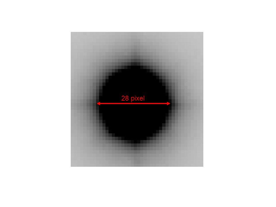 28 pixel