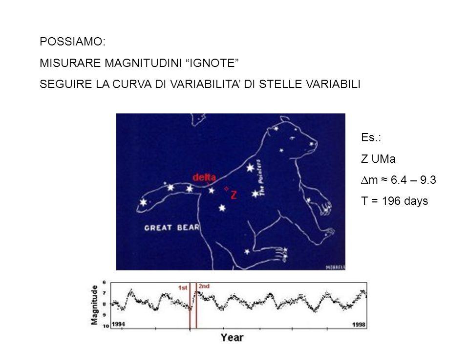 POSSIAMO: MISURARE MAGNITUDINI IGNOTE SEGUIRE LA CURVA DI VARIABILITA DI STELLE VARIABILI Es.: Z UMa m 6.4 – 9.3 T = 196 days