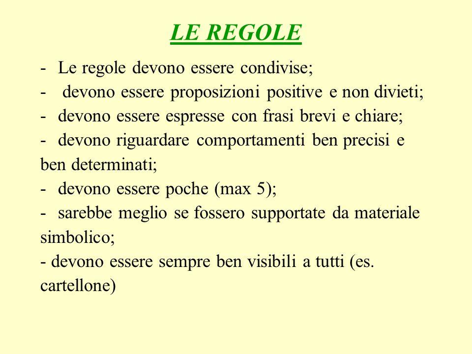 LE REGOLE -Le regole devono essere condivise; - devono essere proposizioni positive e non divieti; -devono essere espresse con frasi brevi e chiare; -