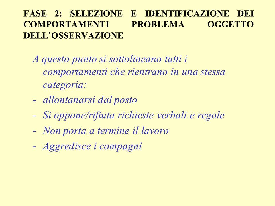 FASE 2: SELEZIONE E IDENTIFICAZIONE DEI COMPORTAMENTI PROBLEMA OGGETTO DELLOSSERVAZIONE A questo punto si sottolineano tutti i comportamenti che rient