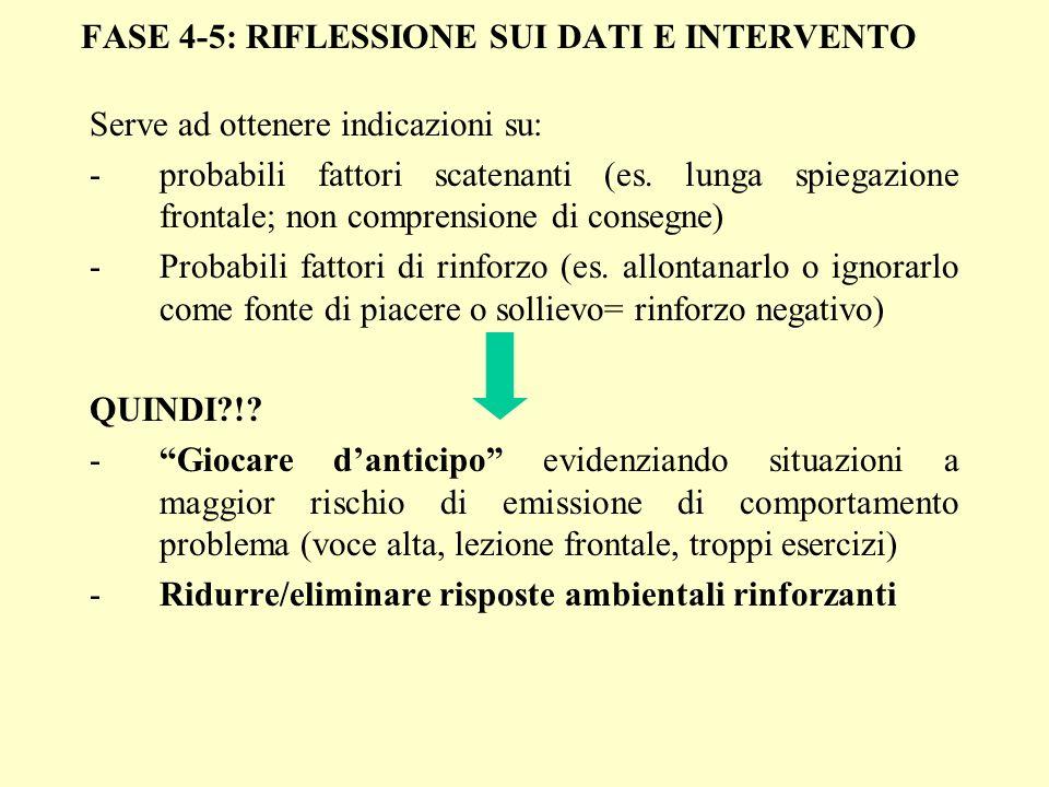 FASE 4-5: RIFLESSIONE SUI DATI E INTERVENTO Serve ad ottenere indicazioni su: -probabili fattori scatenanti (es. lunga spiegazione frontale; non compr