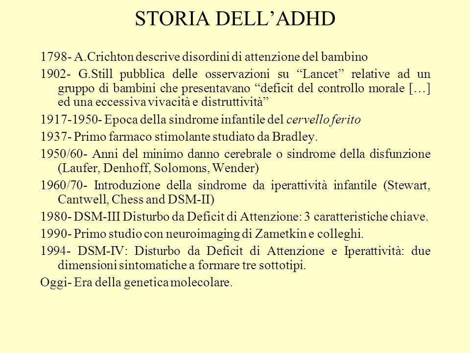 STORIA DELLADHD 1798- A.Crichton descrive disordini di attenzione del bambino 1902- G.Still pubblica delle osservazioni su Lancet relative ad un grupp