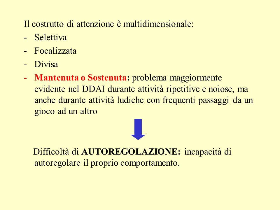 Il costrutto di attenzione è multidimensionale: -Selettiva -Focalizzata -Divisa -Mantenuta o Sostenuta: problema maggiormente evidente nel DDAI durant