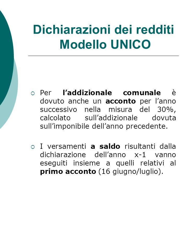 Dichiarazioni dei redditi Modello UNICO Per laddizionale comunale è dovuto anche un acconto per lanno successivo nella misura del 30%, calcolato sulla
