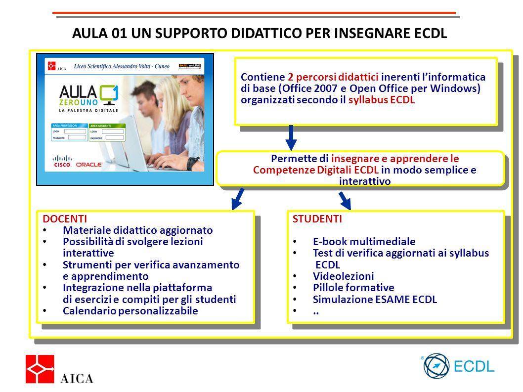 AULA 01 UN SUPPORTO DIDATTICO PER INSEGNARE ECDL Contiene 2 percorsi didattici inerenti linformatica di base (Office 2007 e Open Office per Windows) o