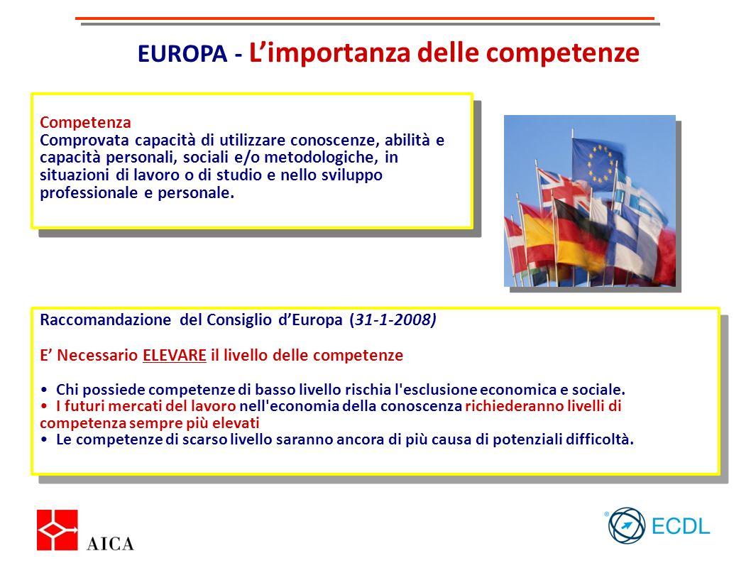 EUROPA - Limportanza delle competenze Raccomandazione del Consiglio dEuropa (31-1-2008) E Necessario ELEVARE il livello delle competenze Chi possiede