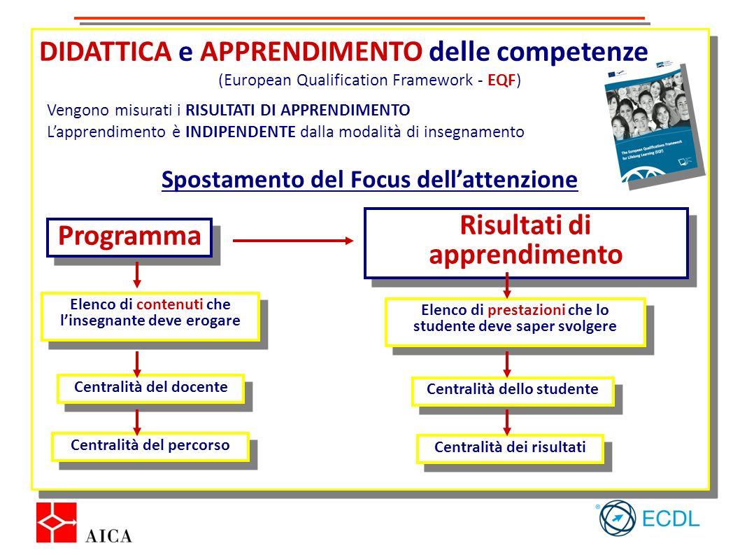 DIDATTICA e APPRENDIMENTO delle competenze (European Qualification Framework - EQF) Vengono misurati i RISULTATI DI APPRENDIMENTO Lapprendimento è IND