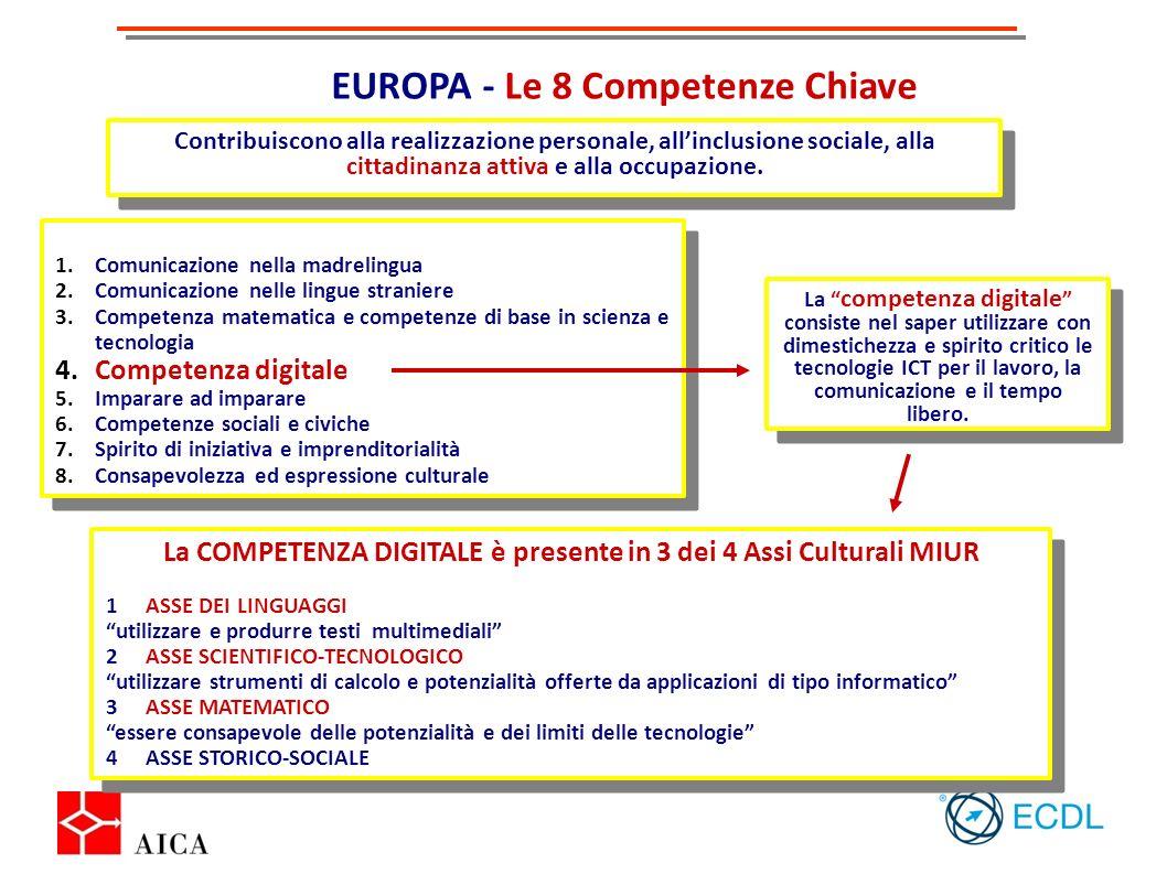 La scuola, a partire dallanno scolastico 2010/2011, rilascia agli studenti un CERTIFICATO che attesta il Conseguimento delle 8 competenze chiave di Cittadinanza europee tra le quali sono incluse le COMPETENZE DIGITALI La scuola, a partire dallanno scolastico 2010/2011, rilascia agli studenti un CERTIFICATO che attesta il Conseguimento delle 8 competenze chiave di Cittadinanza europee tra le quali sono incluse le COMPETENZE DIGITALI DECRETO MIUR 139 (22-08-2007) CERTIFICATO DELLE COMPETENZE DI BASE La competenza digitale è presente in 3 dei 4 Assi Culturali MIUR 1ASSE DEI LINGUAGGI utilizzare e produrre testi multimediali 2ASSE MATEMATICO essere consapevole delle potenzialità e dei limiti delle tecnologie 3ASSE SCIENTIFICO-TECNOLOGICO utilizzare strumenti di calcolo e potenzialità offerte da applicazioni di tipo informatico 3ASSE STORICO-SOCIALE LE COMPETENZE DIGITALI RICHIESTE SONO INCLUSE NEL SYLLABUS DI ECDL CORE La competenza digitale è presente in 3 dei 4 Assi Culturali MIUR 1ASSE DEI LINGUAGGI utilizzare e produrre testi multimediali 2ASSE MATEMATICO essere consapevole delle potenzialità e dei limiti delle tecnologie 3ASSE SCIENTIFICO-TECNOLOGICO utilizzare strumenti di calcolo e potenzialità offerte da applicazioni di tipo informatico 3ASSE STORICO-SOCIALE LE COMPETENZE DIGITALI RICHIESTE SONO INCLUSE NEL SYLLABUS DI ECDL CORE