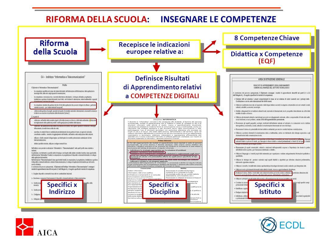 Riforma della Scuola Riforma RIFORMA DELLA SCUOLA: INSEGNARE LE COMPETENZE Recepisce le indicazioni europee relative a: Recepisce le indicazioni europ