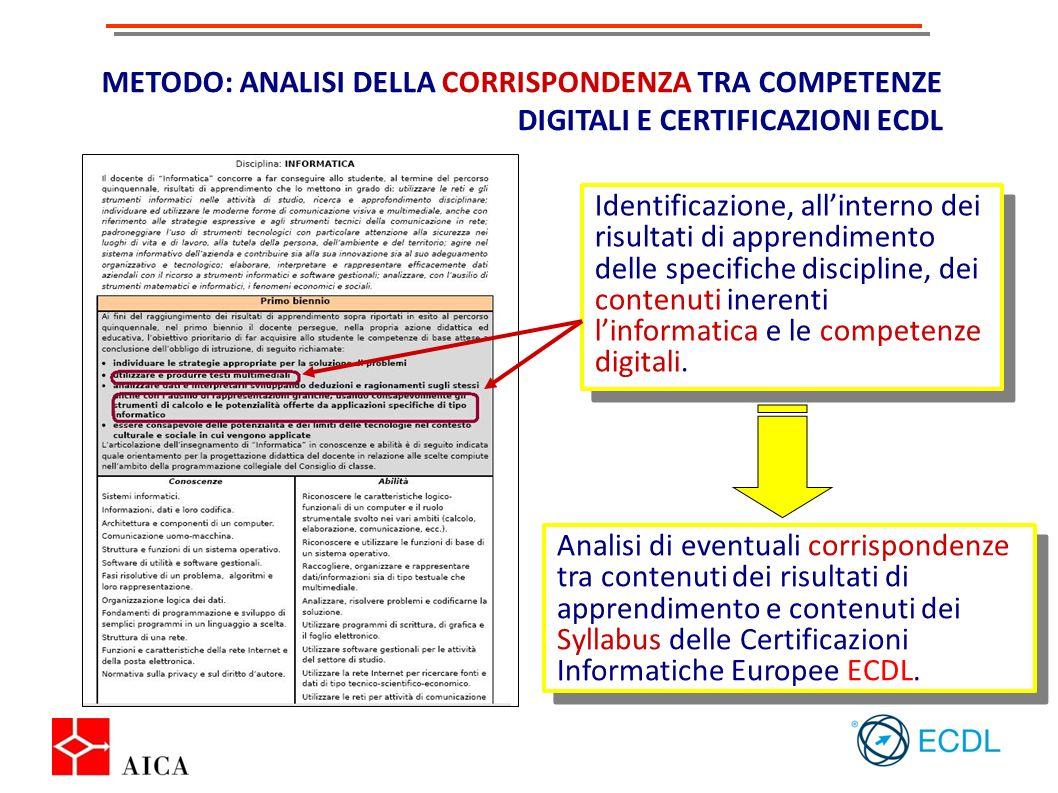 METODO: ANALISI DELLA CORRISPONDENZA TRA COMPETENZE DIGITALI E CERTIFICAZIONI ECDL Identificazione, allinterno dei risultati di apprendimento delle sp