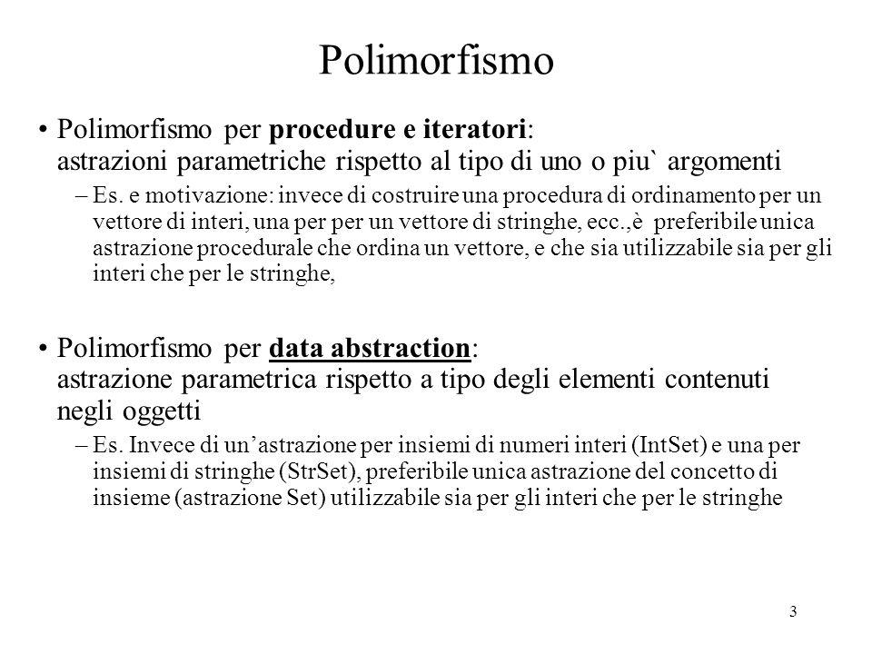 3 Polimorfismo Polimorfismo per procedure e iteratori: astrazioni parametriche rispetto al tipo di uno o piu` argomenti –Es.