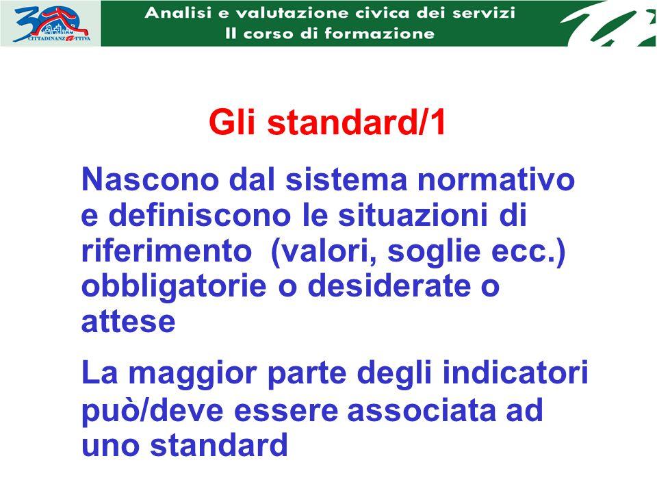 Gli standard/1 Nascono dal sistema normativo e definiscono le situazioni di riferimento (valori, soglie ecc.) obbligatorie o desiderate o attese La ma