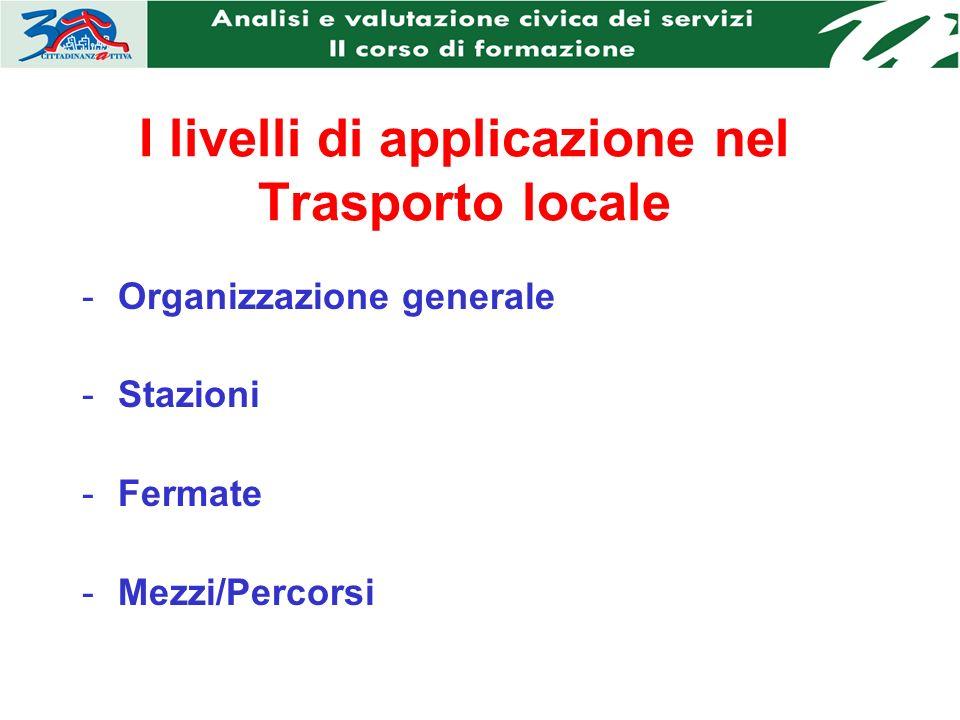 I livelli di applicazione nel Trasporto locale -Organizzazione generale -Stazioni -Fermate -Mezzi/Percorsi