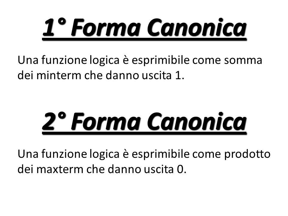 1° Forma Canonica Una funzione logica è esprimibile come somma dei minterm che danno uscita 1. 2° Forma Canonica Una funzione logica è esprimibile com