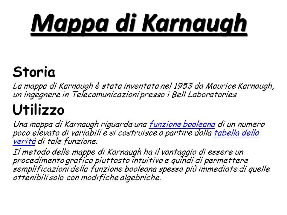 Mappa di Karnaugh Storia La mappa di Karnaugh è stata inventata nel 1953 da Maurice Karnaugh, un ingegnere in Telecomunicazioni presso i Bell Laborato