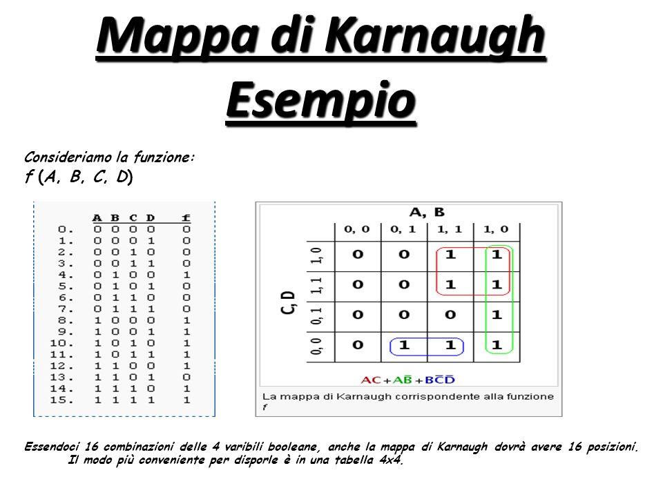 Consideriamo la funzione: f (A, B, C, D) Essendoci 16 combinazioni delle 4 varibili booleane, anche la mappa di Karnaugh dovrà avere 16 posizioni. Il