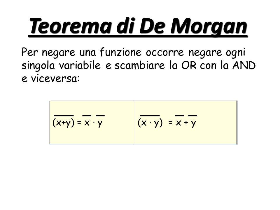 Teorema di De Morgan Per negare una funzione occorre negare ogni singola variabile e scambiare la OR con la AND e viceversa: (x · y) = x + y(x+y) = x