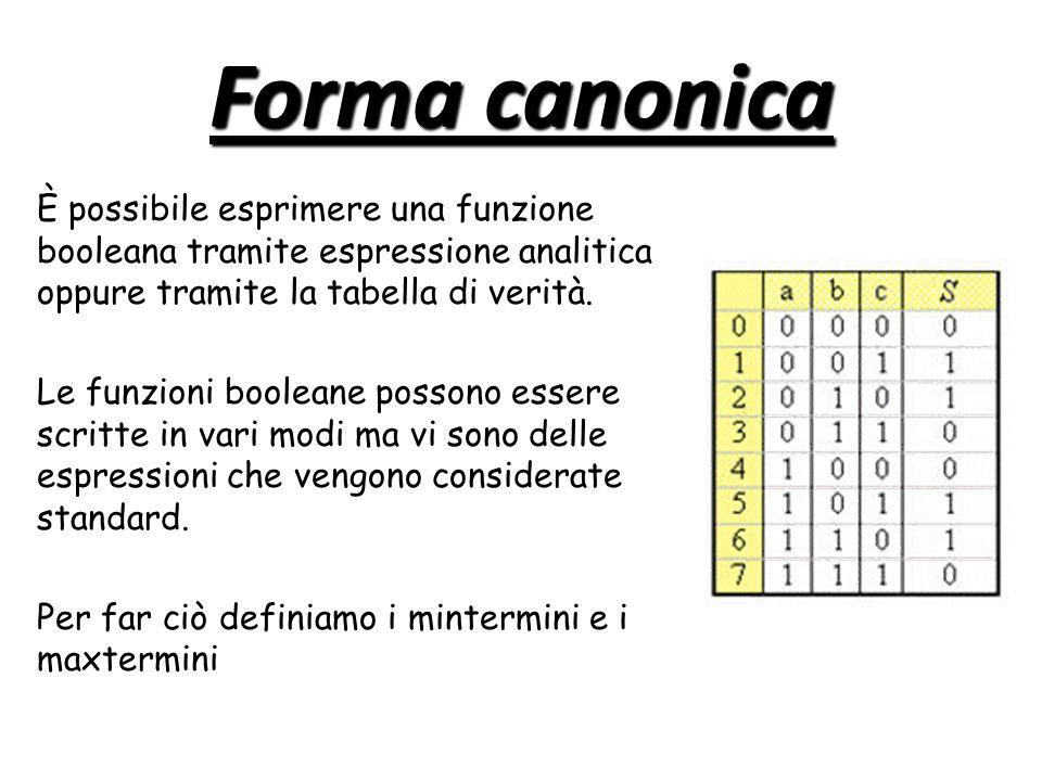 Forma canonica È possibile esprimere una funzione booleana tramite espressione analitica oppure tramite la tabella di verità. Le funzioni booleane pos