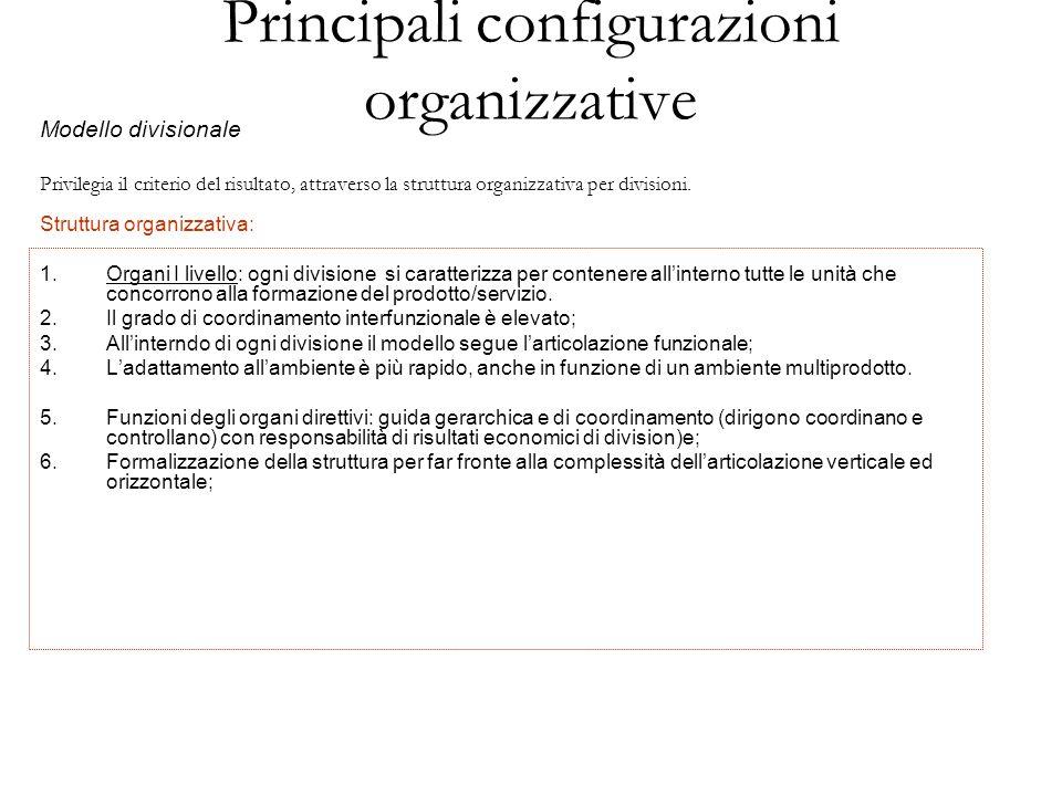 Principali configurazioni organizzative Modello divisionale Privilegia il criterio del risultato, attraverso la struttura organizzativa per divisioni.