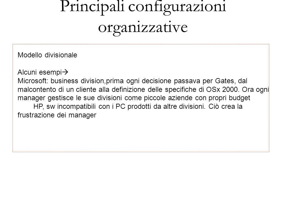 Principali configurazioni organizzative Modello divisionale Alcuni esempi Microsoft: business division,prima ogni decisione passava per Gates, dal mal