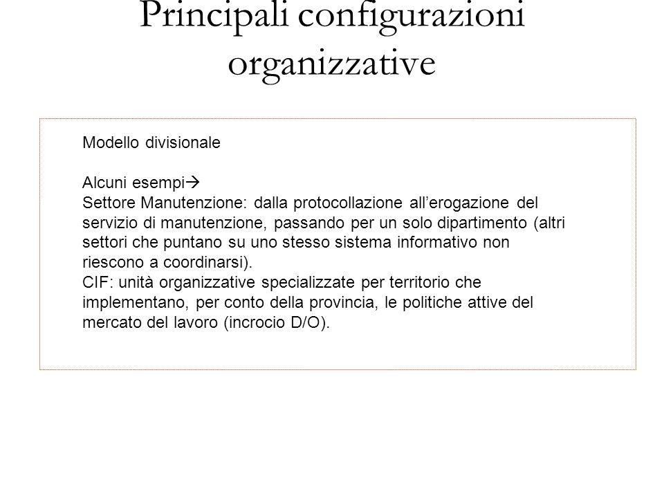 Principali configurazioni organizzative Modello divisionale Alcuni esempi Settore Manutenzione: dalla protocollazione allerogazione del servizio di ma