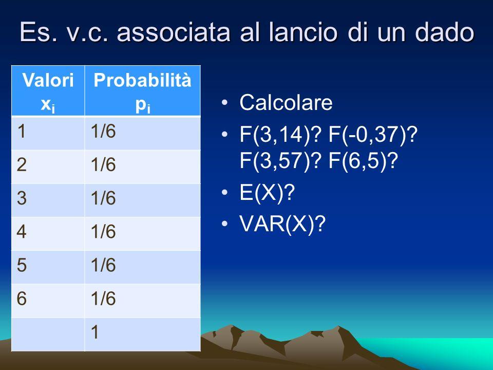 Es. v.c. associata al lancio di un dado Calcolare F(3,14)? F(-0,37)? F(3,57)? F(6,5)? E(X)? VAR(X)? Valori x i Probabilità p i 11/6 2 3 4 5 6 1