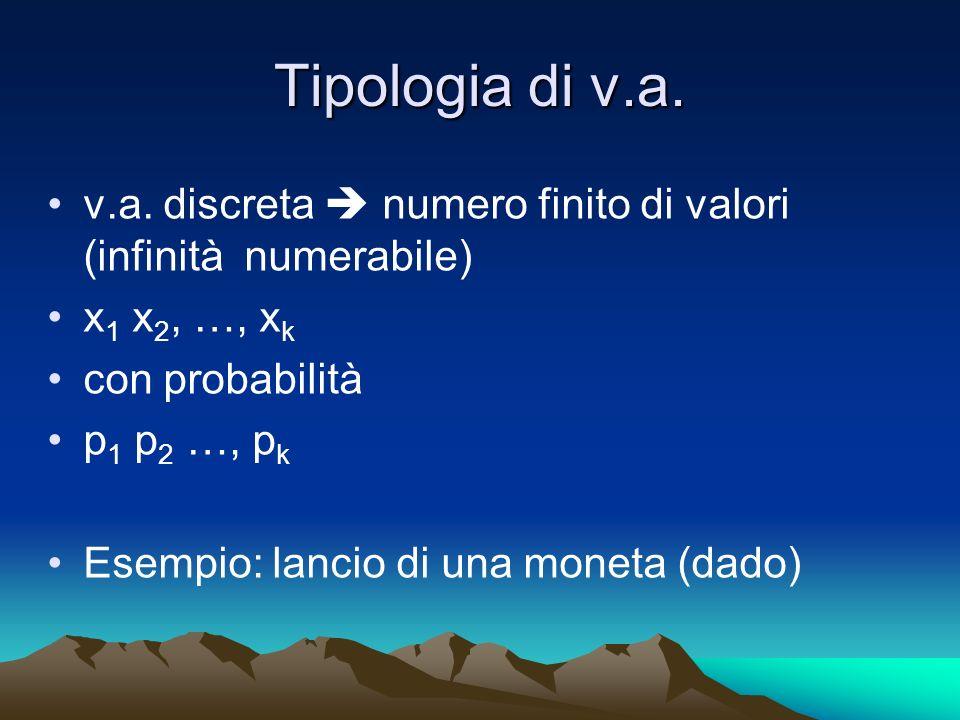 Tipologia di v.a. v.a. discreta numero finito di valori (infinità numerabile) x 1 x 2, …, x k con probabilità p 1 p 2 …, p k Esempio: lancio di una mo