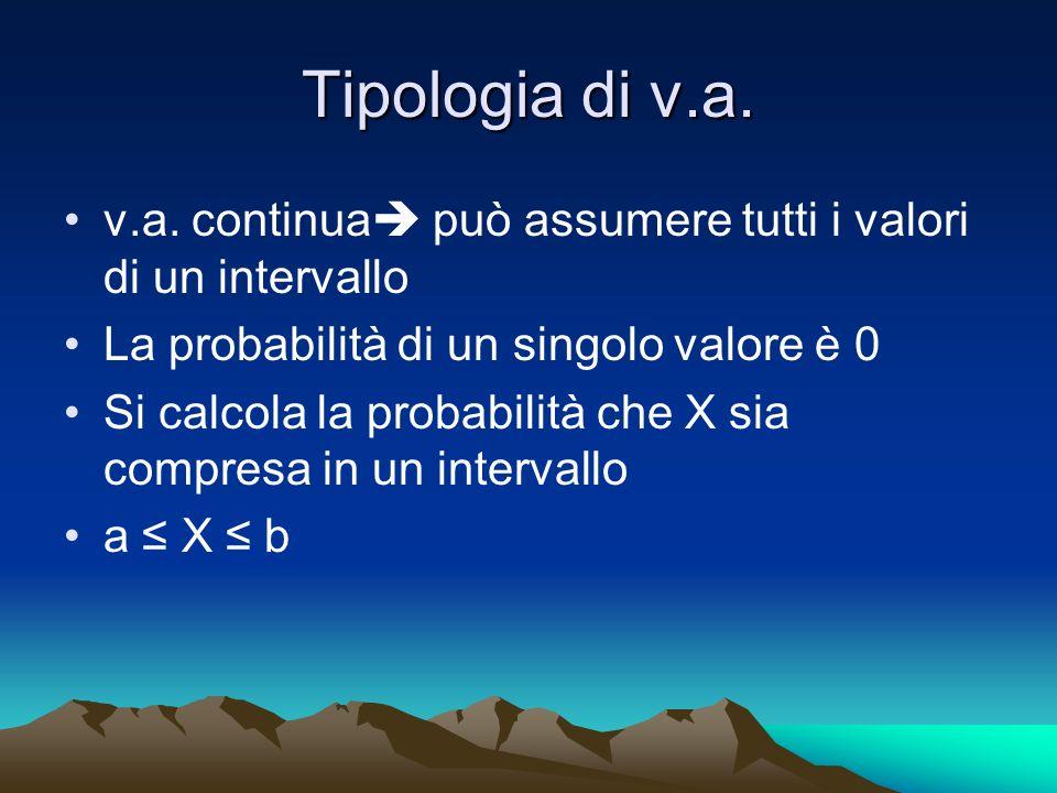 Tipologia di v.a. v.a. continua può assumere tutti i valori di un intervallo La probabilità di un singolo valore è 0 Si calcola la probabilità che X s